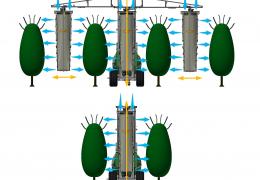 Treibstoffersparnis durch neuen Flowregelung